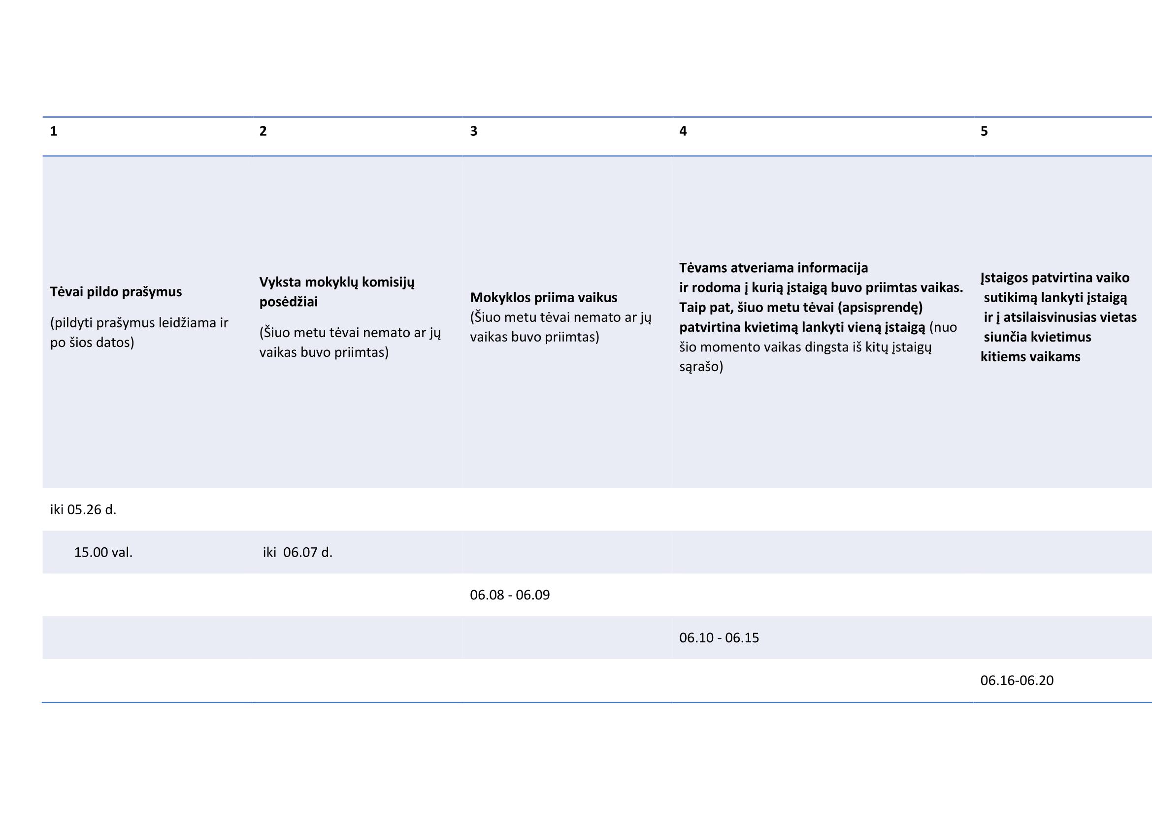 informacija_pri-1